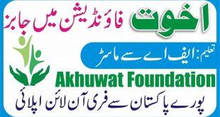 Akhuwat Microfinance Bank Jobs